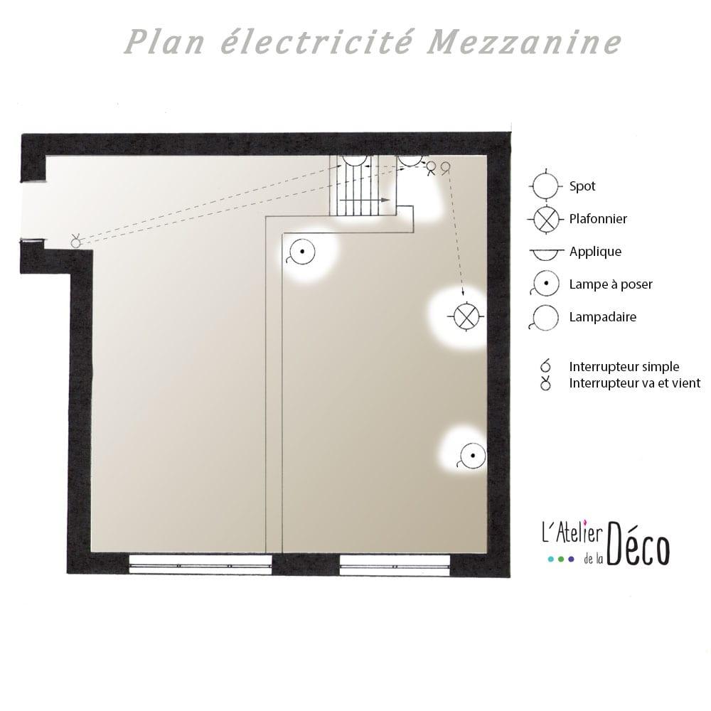 mezzanine eletricité-min