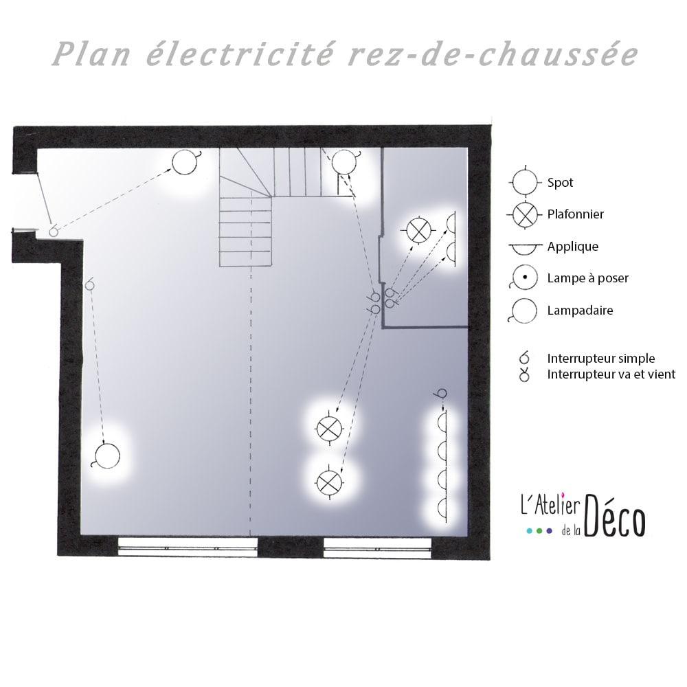 rdc eletricité-min